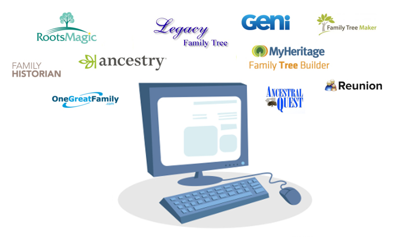 Clanview use all genealogy research programs